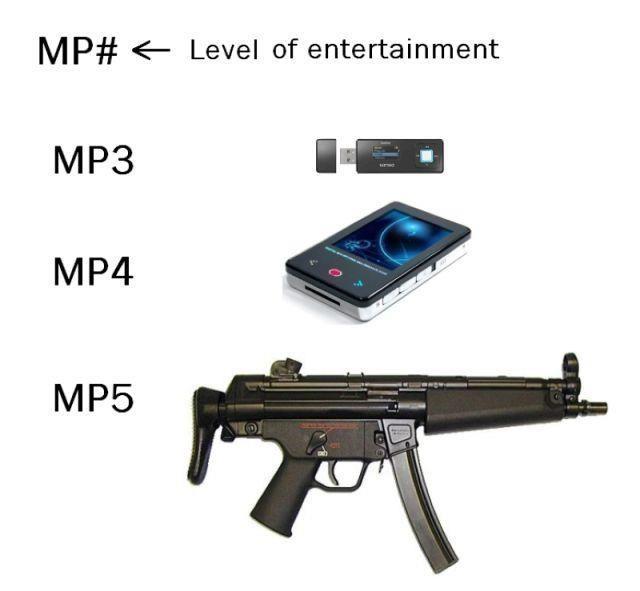 MP# lvl of entertainment