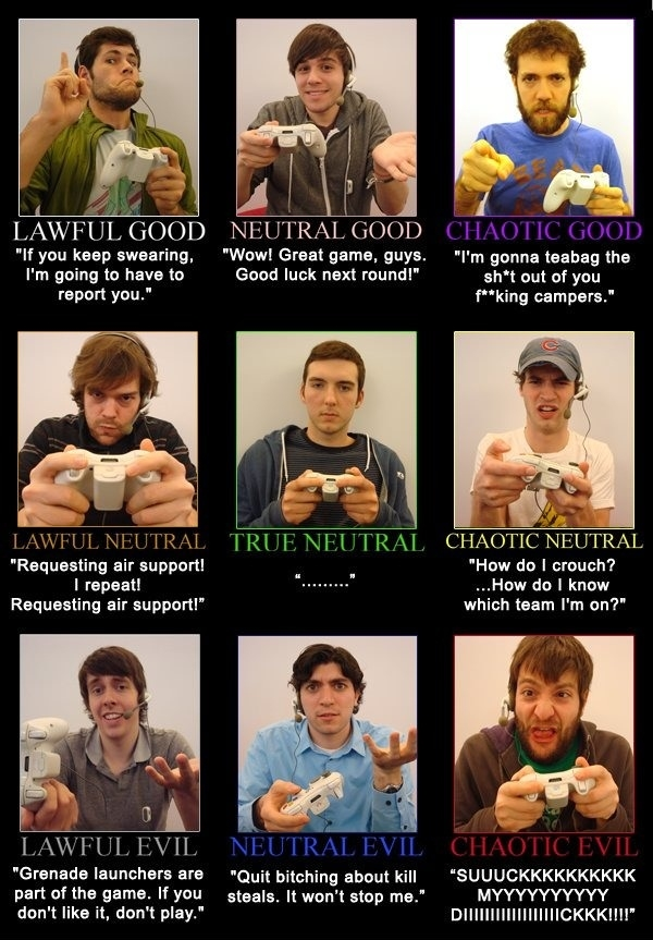 Which type of gamer are you?