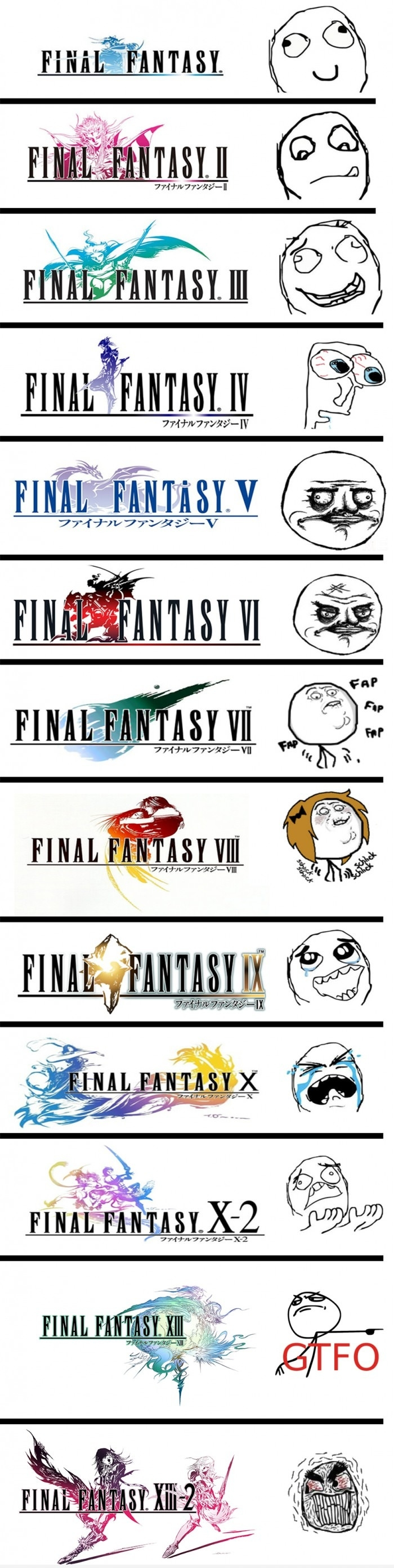 Final Fantasy Reactions