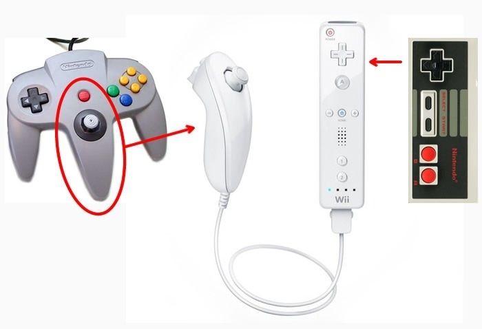 Creation of Wii Control