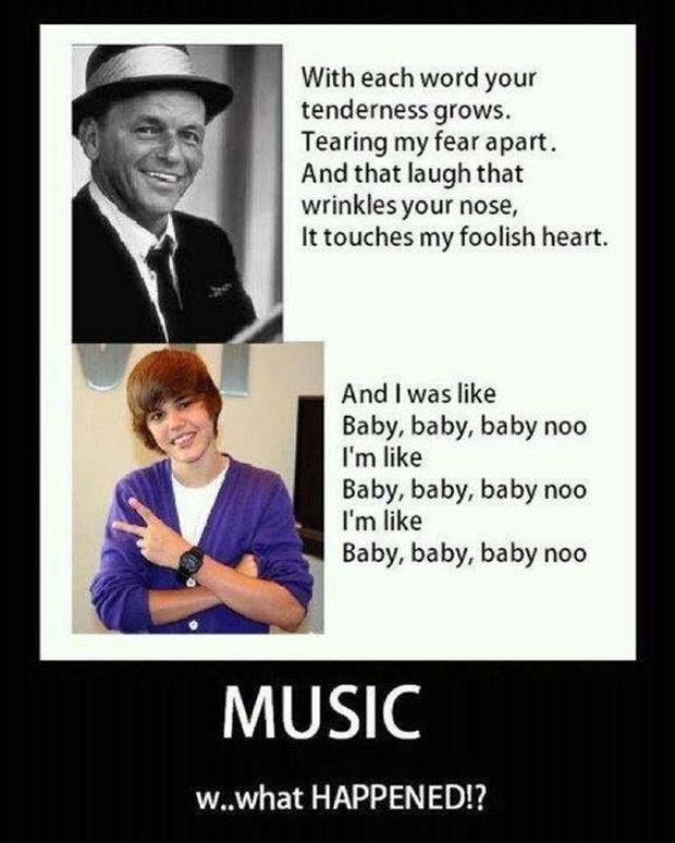 Music nowadays