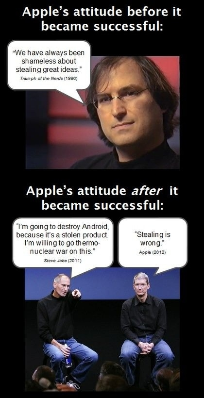 Apple's attitude