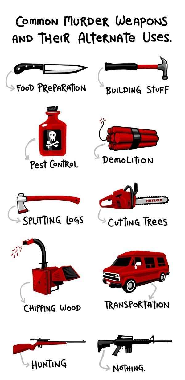 Murder weapons