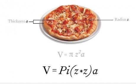 Pi(z*z)a