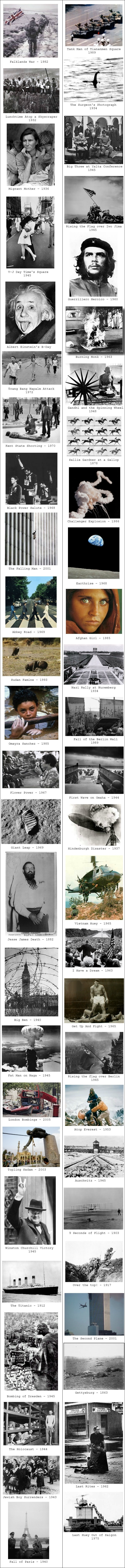 Iconic Pics of the World