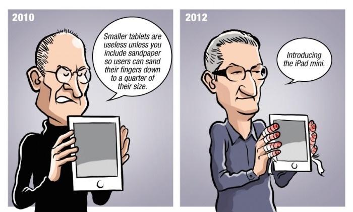 Steve Job & Tim Cook
