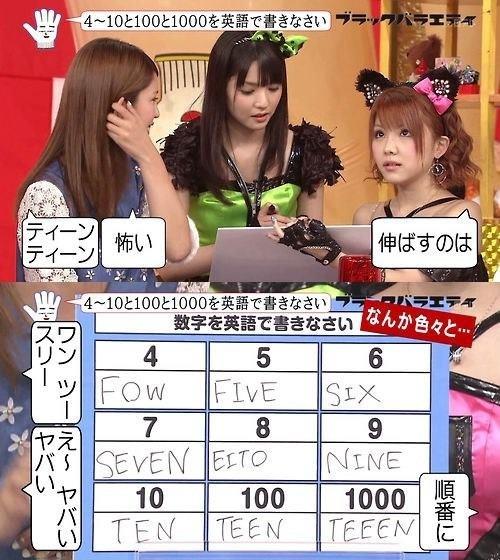 Japanese learning English