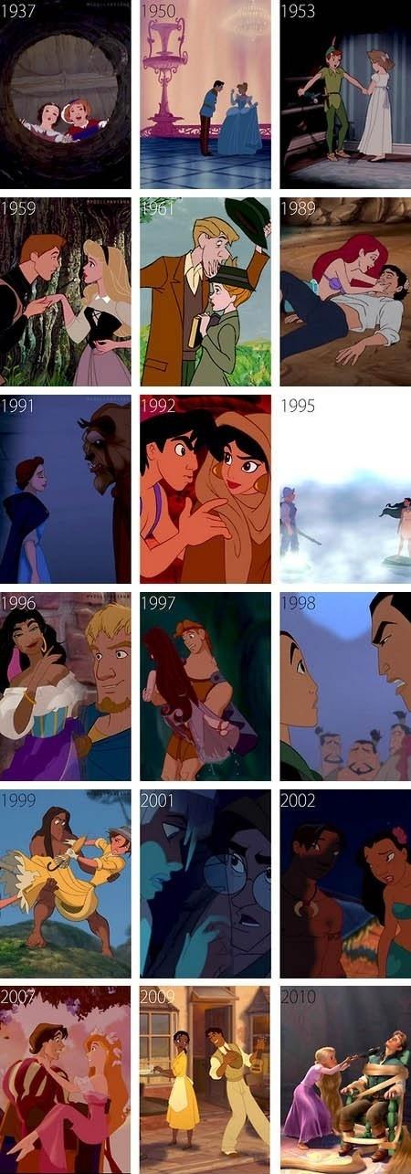 Disney Couples' Intros