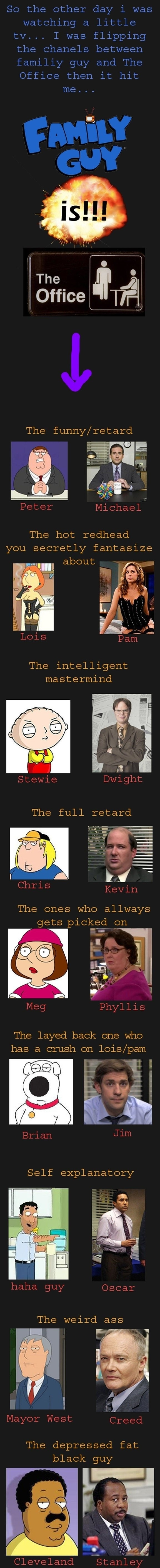 Family Guy = The Office