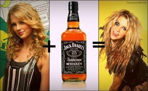 Taylor Swift and Ke$ha
