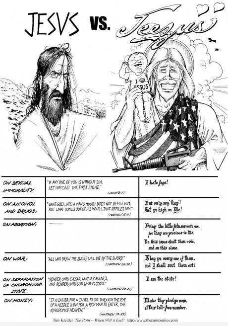 Jesus VS. Jeezus