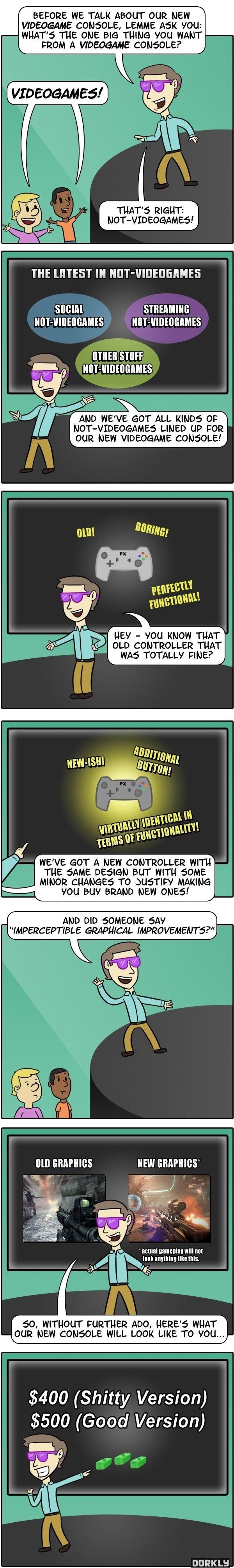 If console reveals were honest
