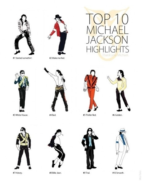 Top 10 Michael Jackson Highlights