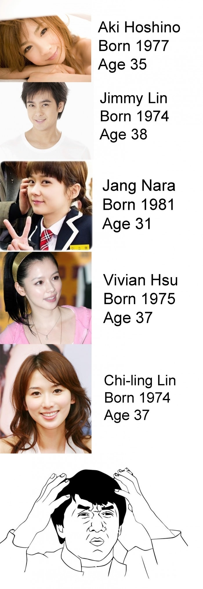 How Asians Age