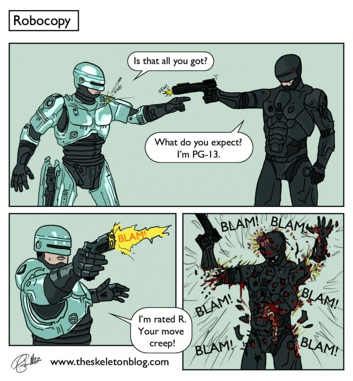 Rated R Robo