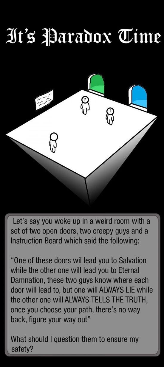 The Door Paradox