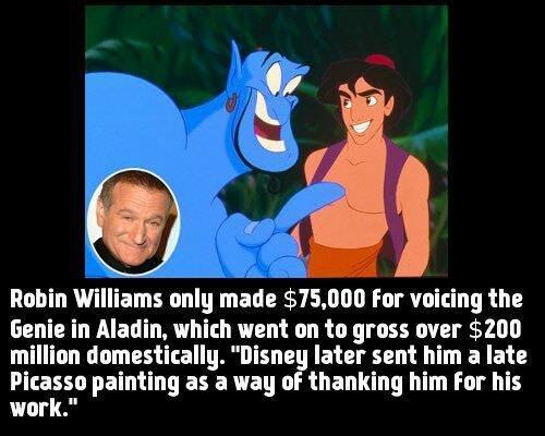 Robin Williams & Disney