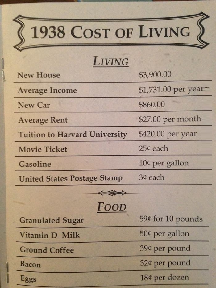 1938 cost of living