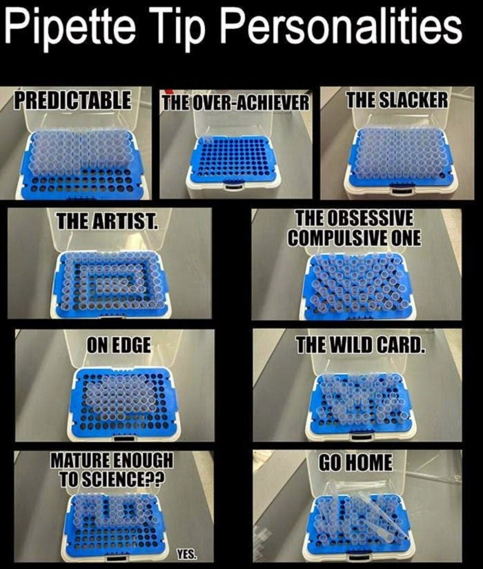 Pipette tip personalities
