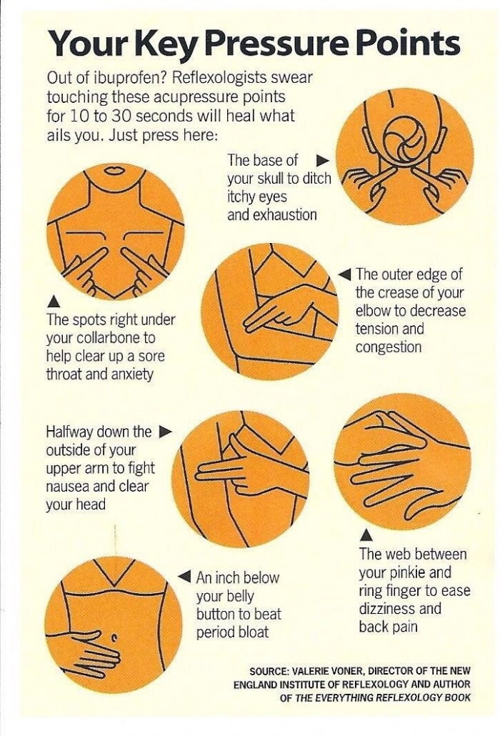 Your key pressure points