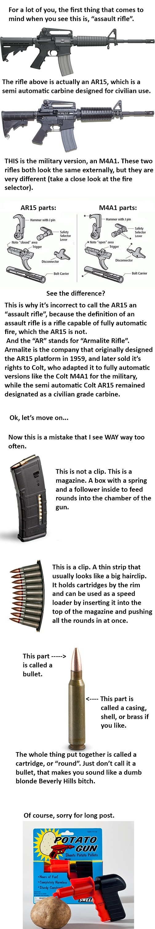 Firearms terminology