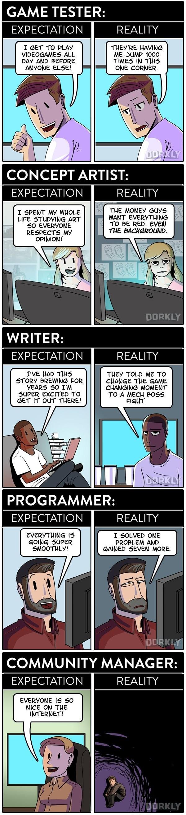 Game tester