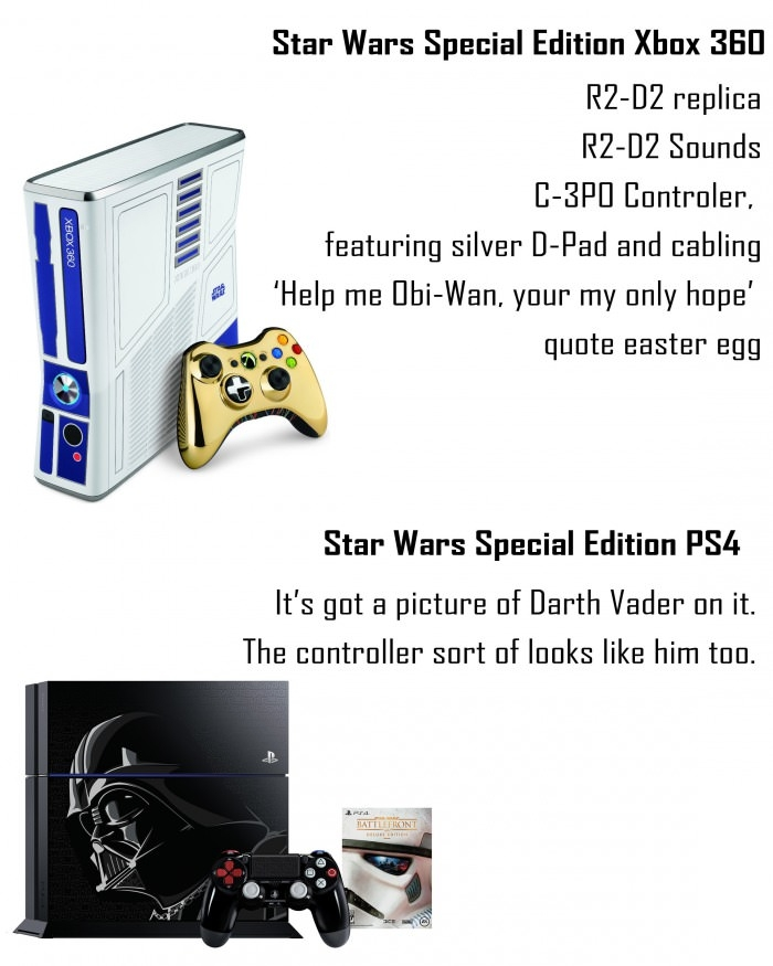 Star Wars consoles