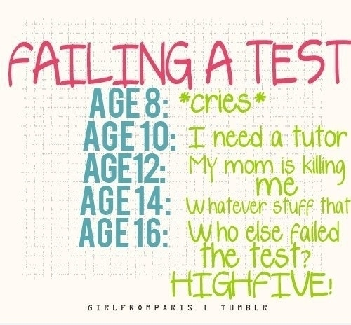 Tests cycle