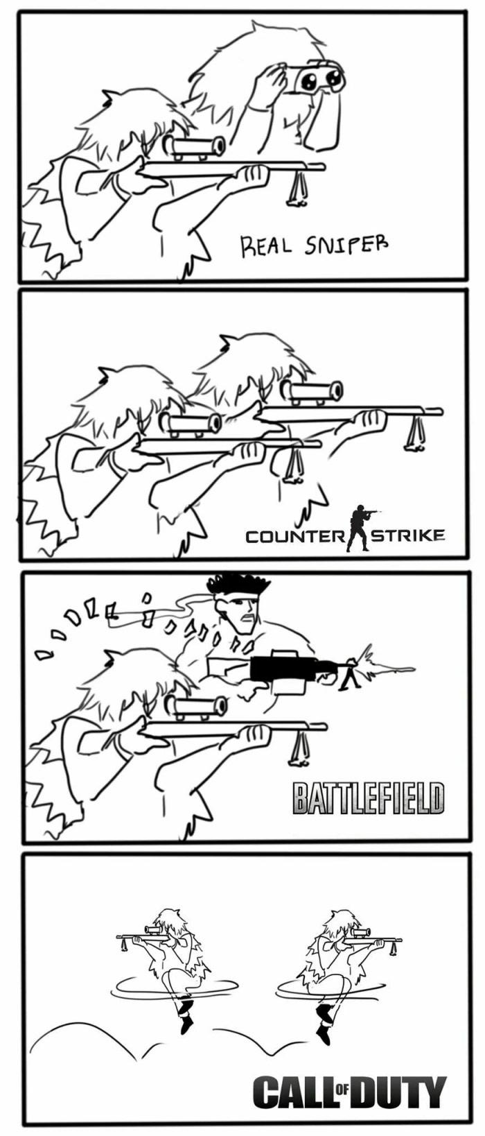 Sniper in FPS games