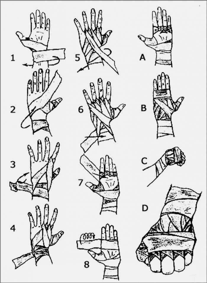How to wrap your hands