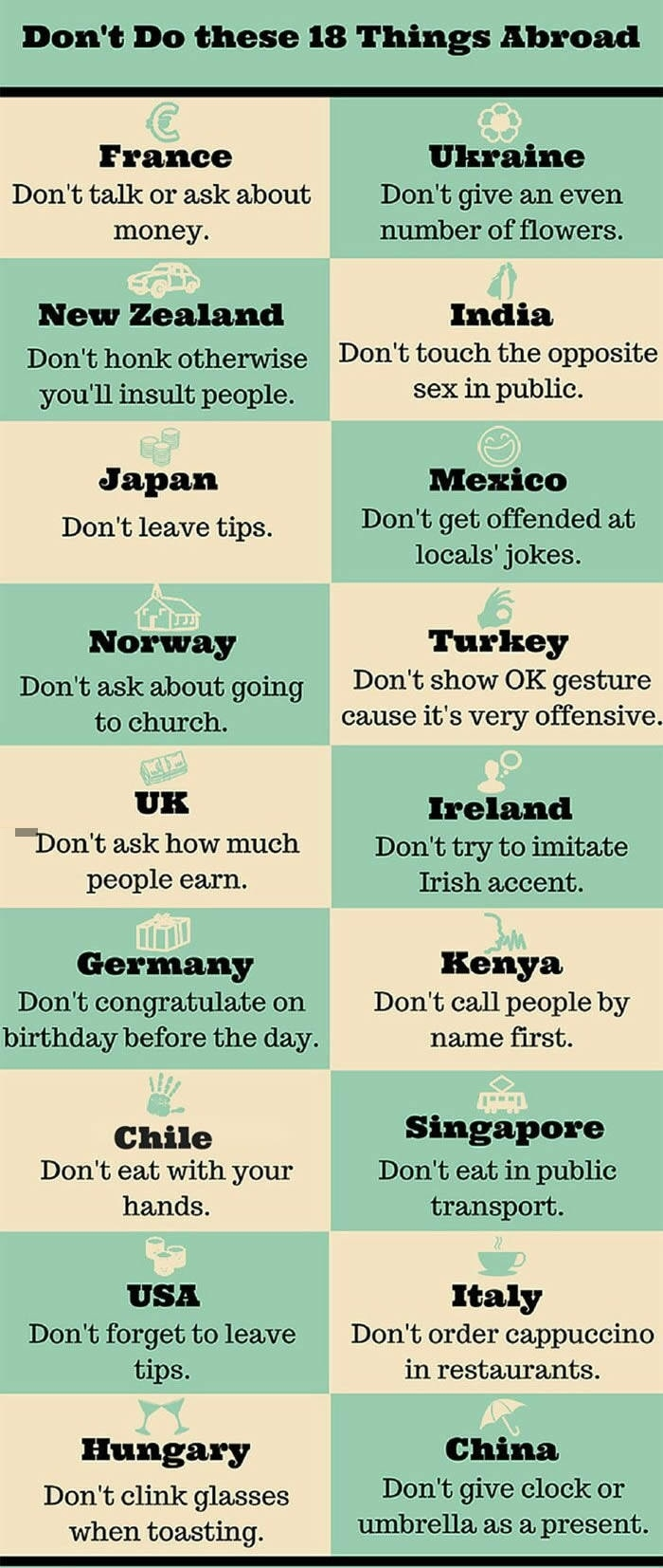 Don't do these things abroad