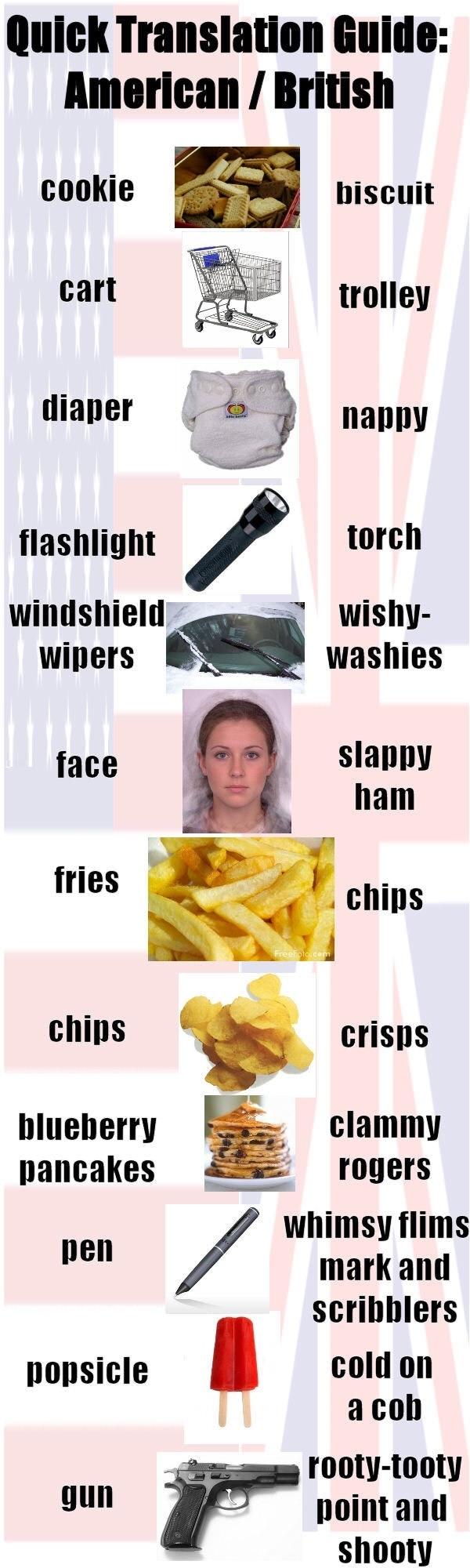 American & British English