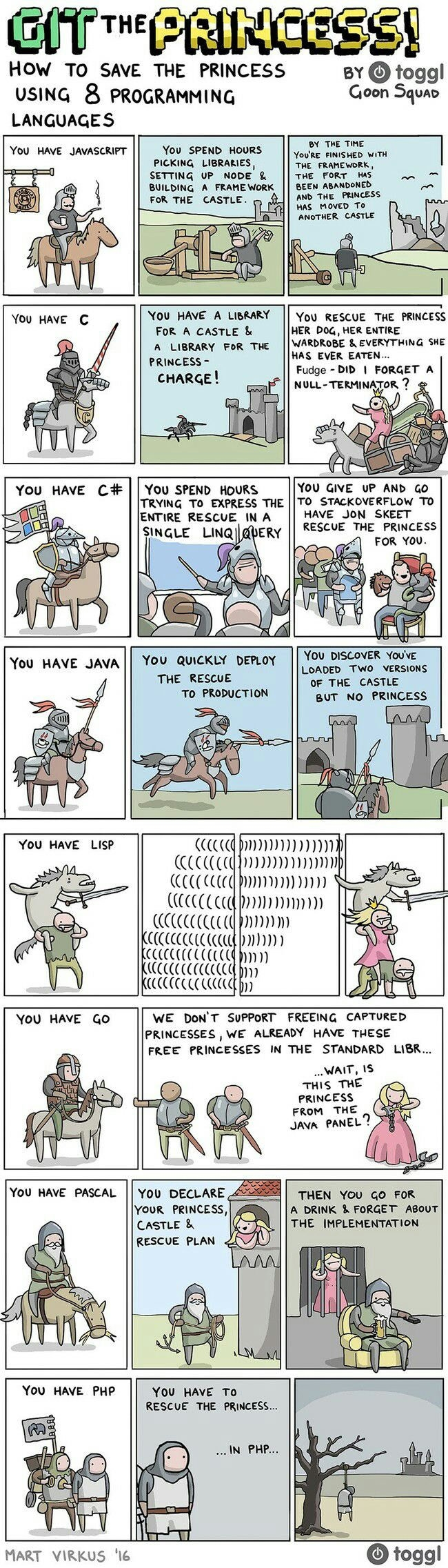 Save the princess using programming languages