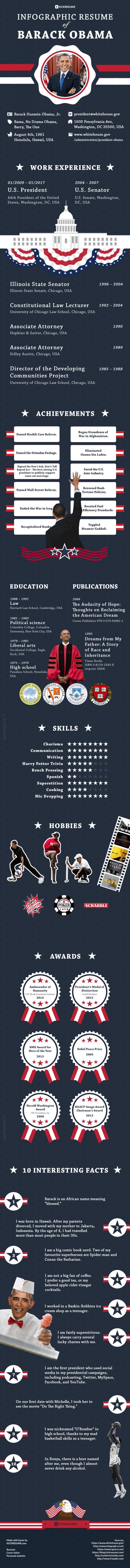 Barack Obama's resume
