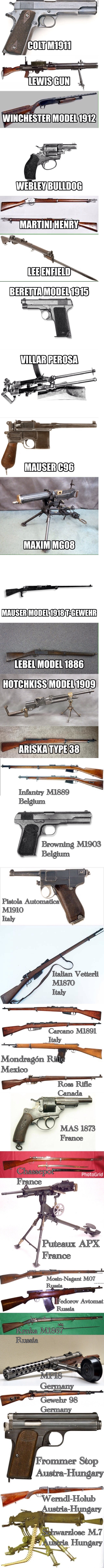 Guns of WWI