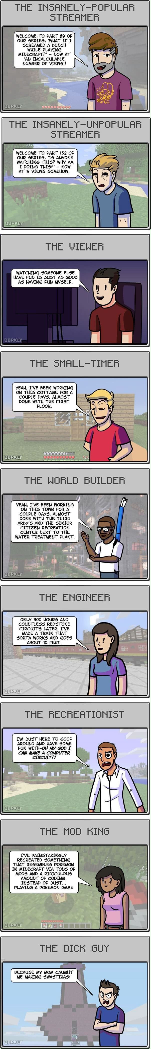 The 9 types of minecraft players