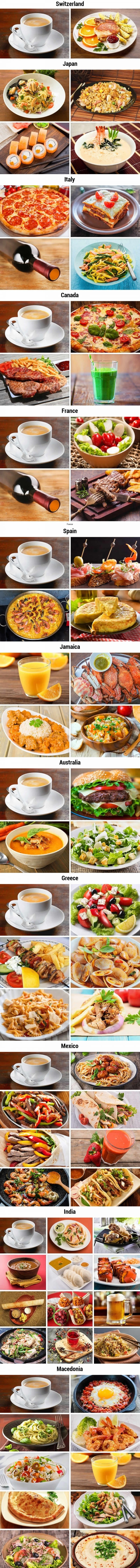 $30 budget for food all over the world
