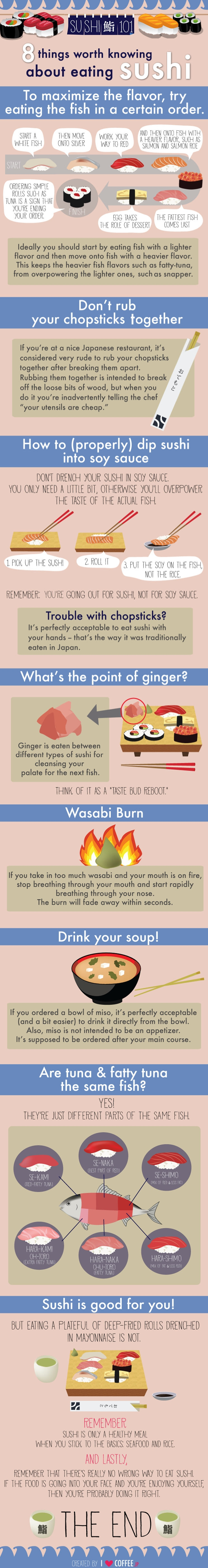 Things worth knowing about eating sushi