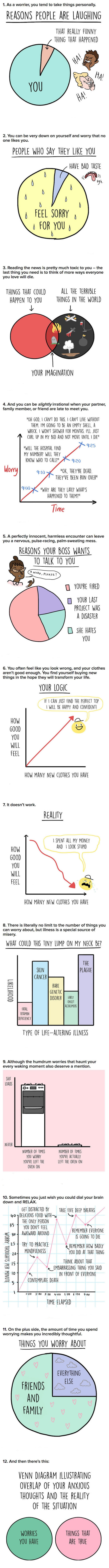 Charts accurate for people who worry a lot