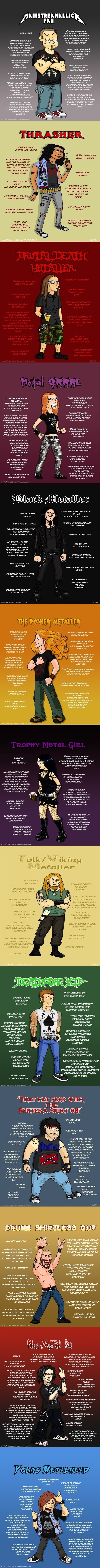 Guide to different Metal head stereotypes