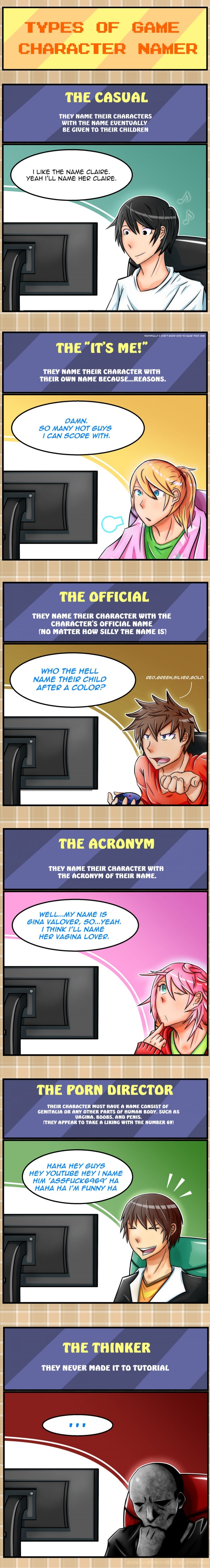 Types of game character namer