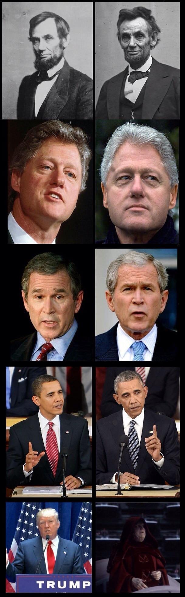 Presidential aging