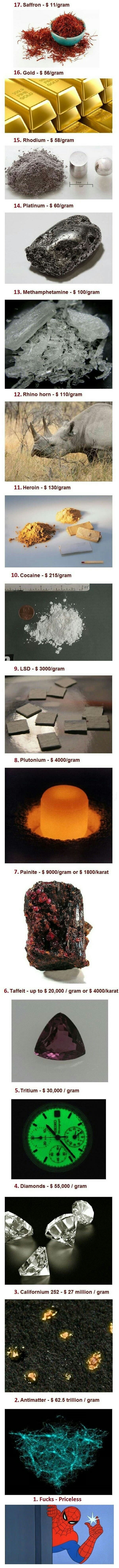 The most expensive (pure) materials on earth