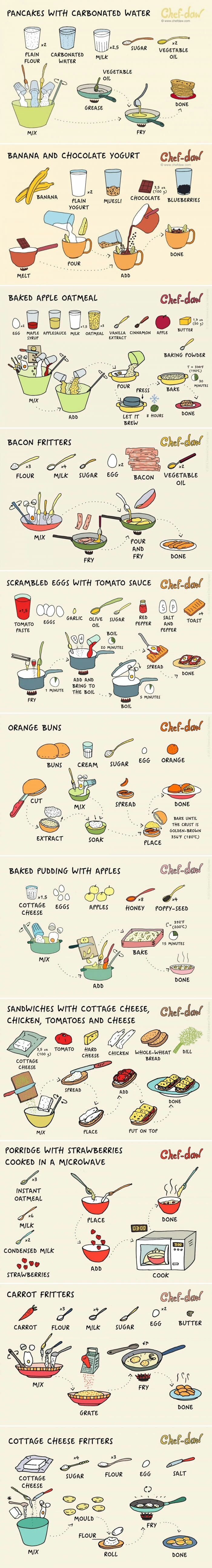 Great mood booster recipes