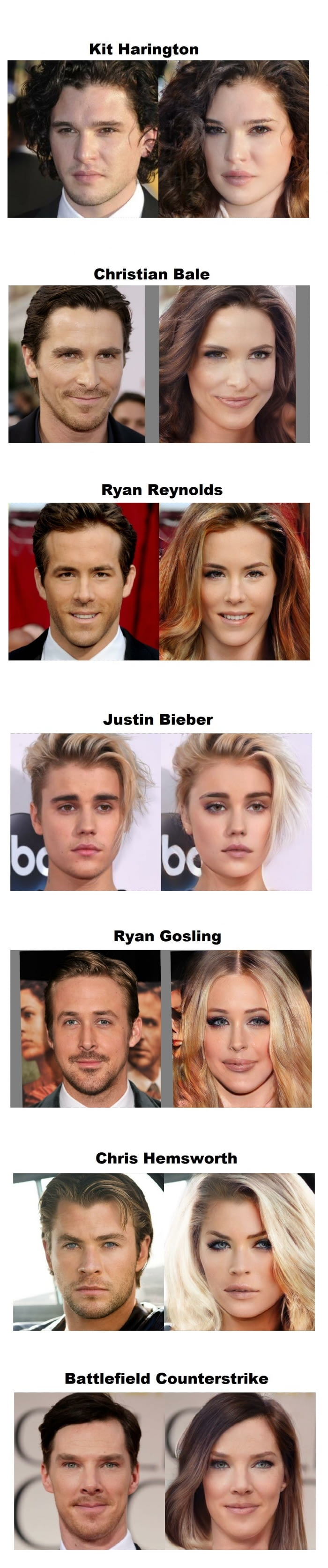 How male celebs would look like if they were women