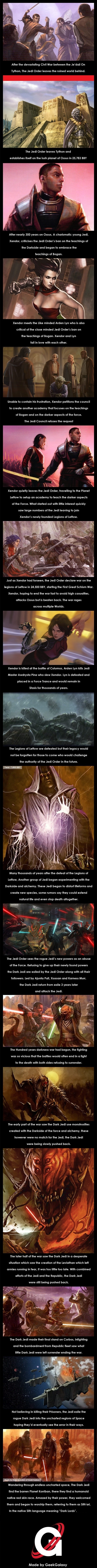 Origins of the Dark Jedi