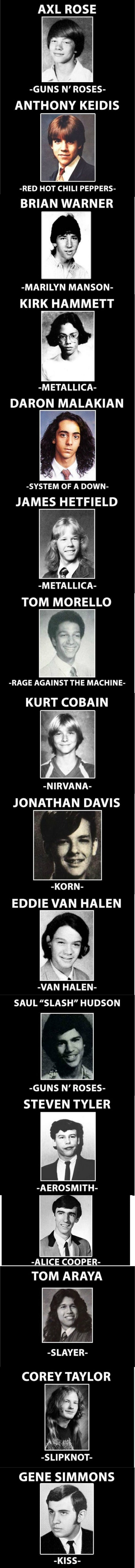 Famous rock stars in their high school days