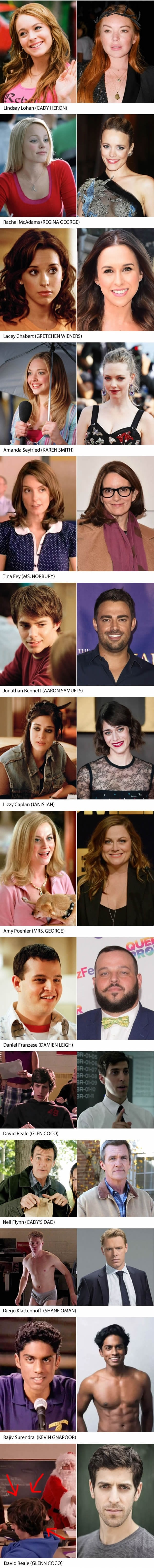 Mean Girls cast then and now