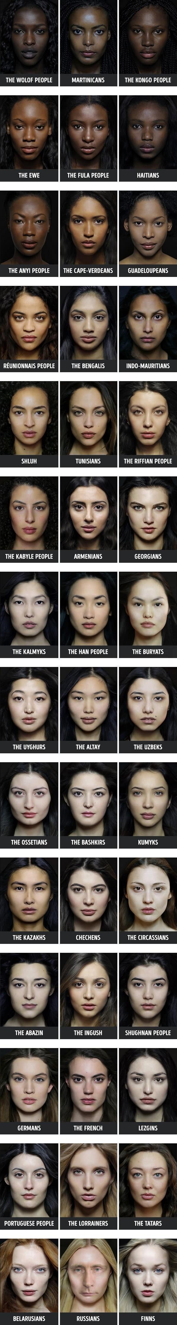Beauty of the human race