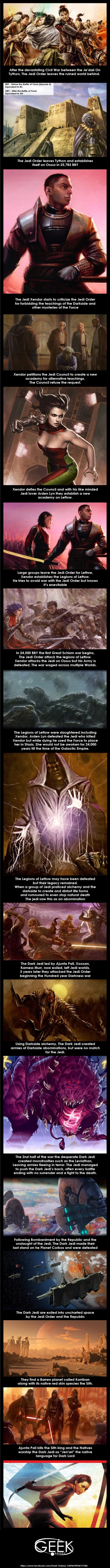 The Origins of the Dark Jedi